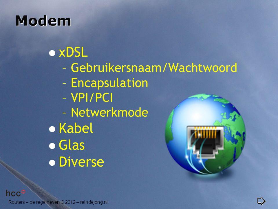 Modem xDSL Kabel Glas Diverse Gebruikersnaam/Wachtwoord Encapsulation