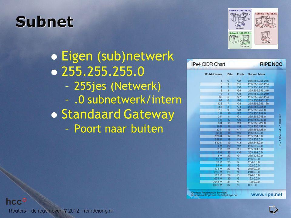 Subnet Eigen (sub)netwerk 255.255.255.0 Standaard Gateway