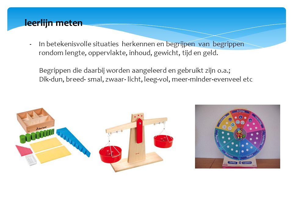 leerlijn meten In betekenisvolle situaties herkennen en begrijpen van begrippen rondom lengte, oppervlakte, inhoud, gewicht, tijd en geld.