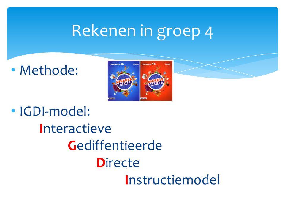 Rekenen in groep 4 Methode: