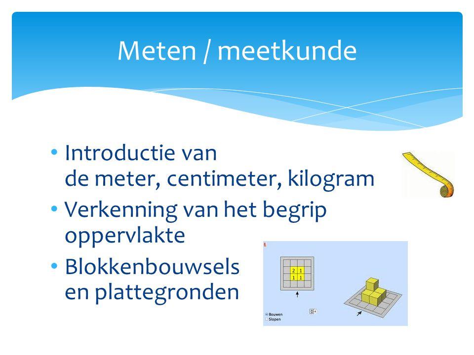Meten / meetkunde Introductie van de meter, centimeter, kilogram