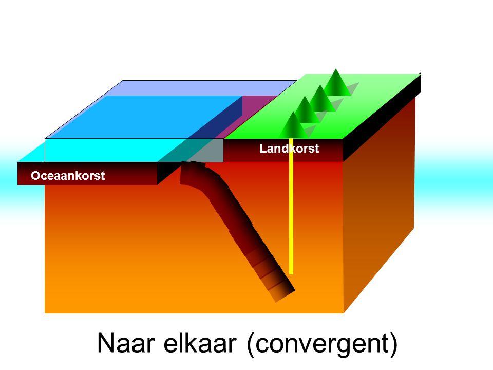 Naar elkaar (convergent)