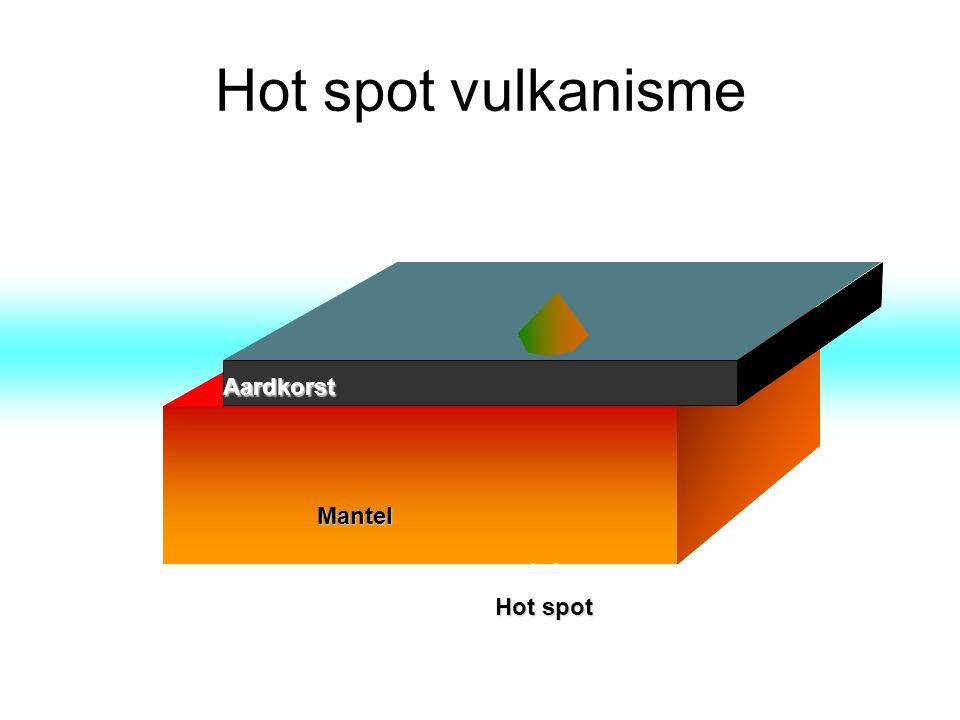 Hot spot vulkanisme Aardkorst Mantel Hot spot