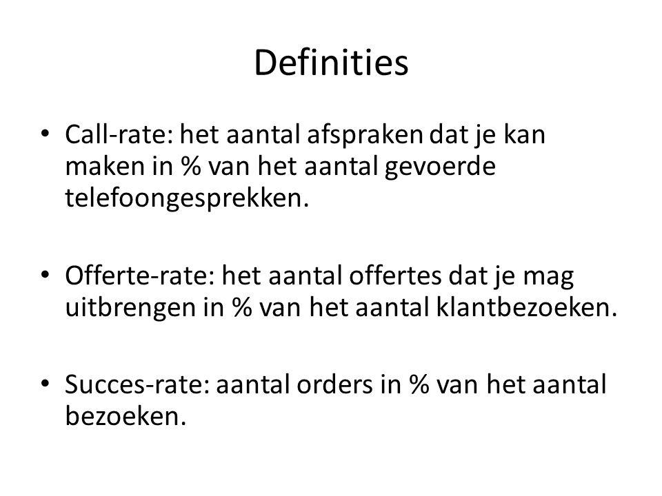Definities Call-rate: het aantal afspraken dat je kan maken in % van het aantal gevoerde telefoongesprekken.