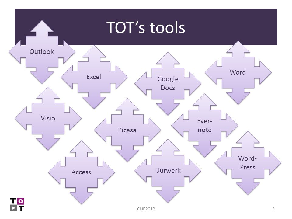 TOT's tools Outlook Word Excel Google Docs Visio Ever-note Picasa