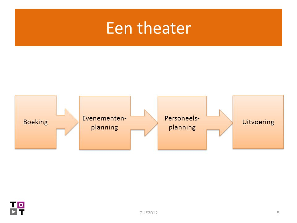 Evenementen-planning