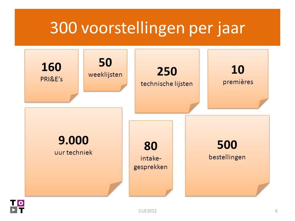 300 voorstellingen per jaar