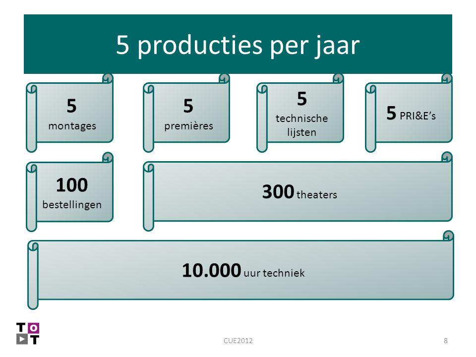 5 producties per jaar 5 5 premières 5 technische lijsten 5 PRI&E's