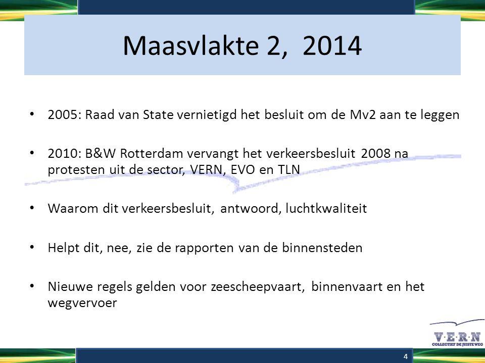 Maasvlakte 2, 2014 2005: Raad van State vernietigd het besluit om de Mv2 aan te leggen.