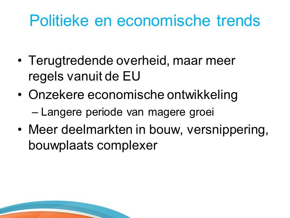 Politieke en economische trends