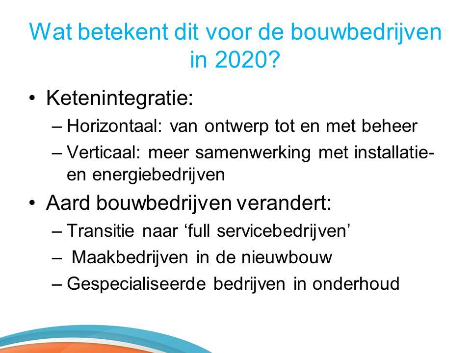 Wat betekent dit voor de bouwbedrijven in 2020