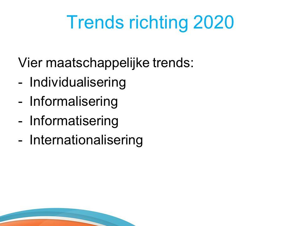 Trends richting 2020 Vier maatschappelijke trends: Individualisering