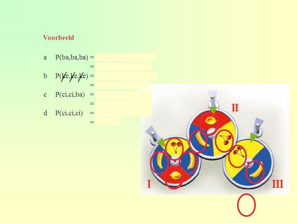 Voorbeeld a P(ba,ba,ba) = 2/4 × 1/3 × 1/4. = 2/24 ≈ 0,083. b P(ke,ke,ke) = 3/4 × 2/3 × 1/2. = 6/24 = 0,25.