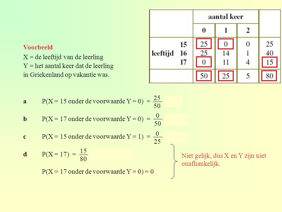 Voorbeeld X = de leeftijd van de leerling. Y = het aantal keer dat de leerling. in Griekenland op vakantie was.
