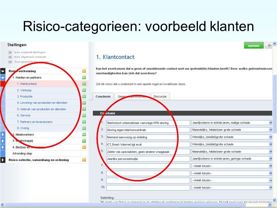 Risico-categorieen: voorbeeld klanten