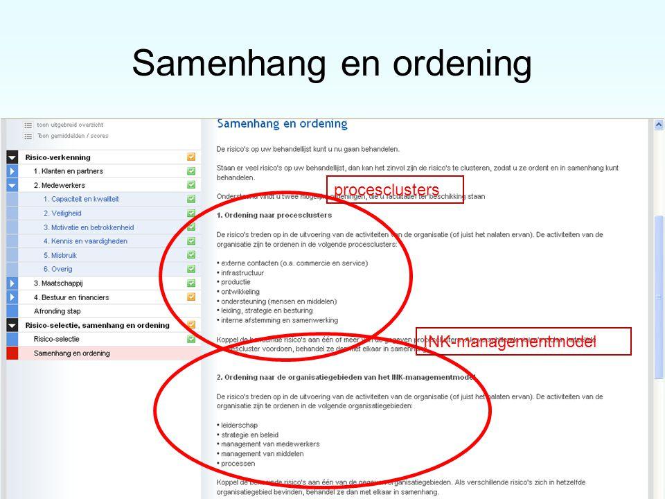 Samenhang en ordening procesclusters INK-managementmodel