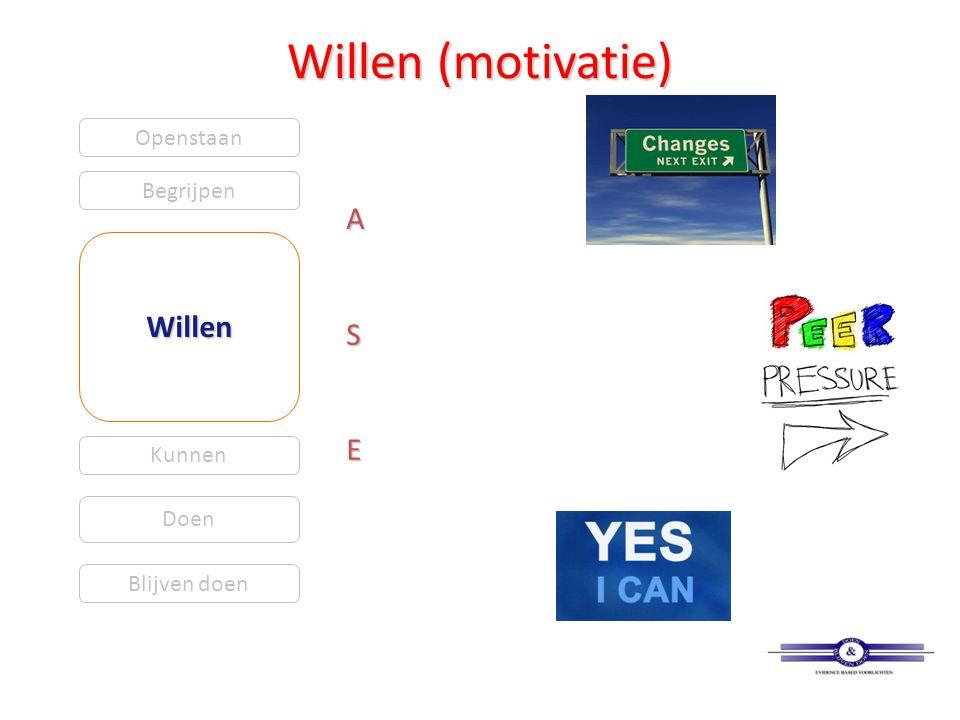 Willen (motivatie) A S Willen E Openstaan Begrijpen Kunnen Doen