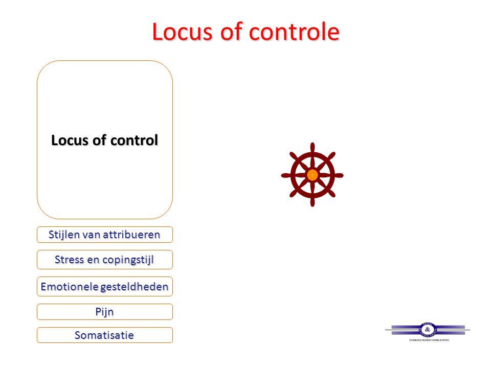 Locus of controle Locus of control Stijlen van attribueren