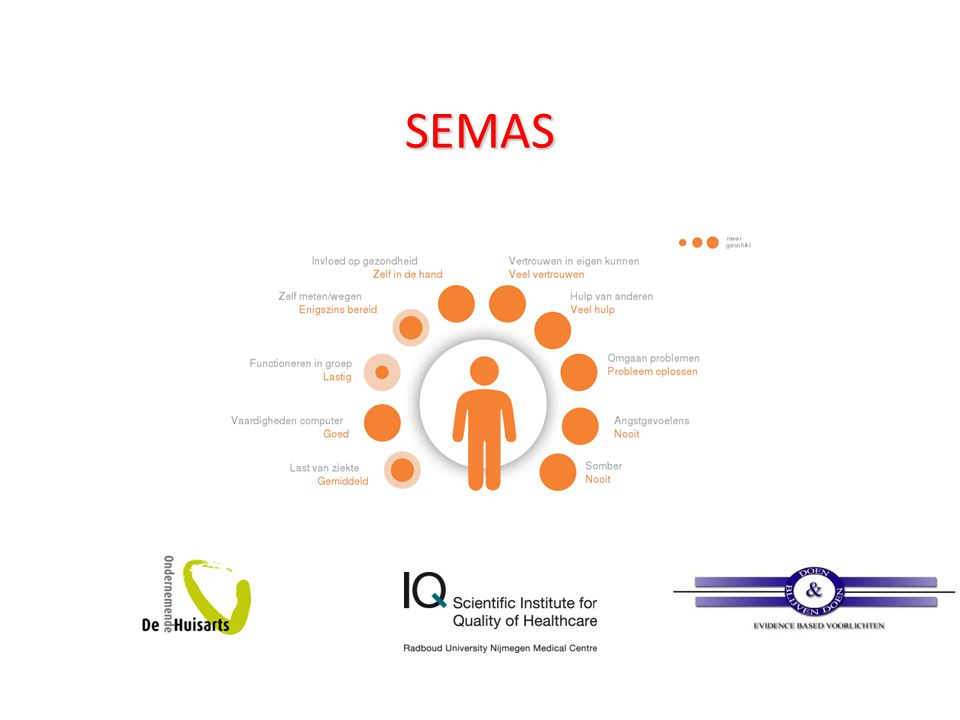 SEMAS illustratie
