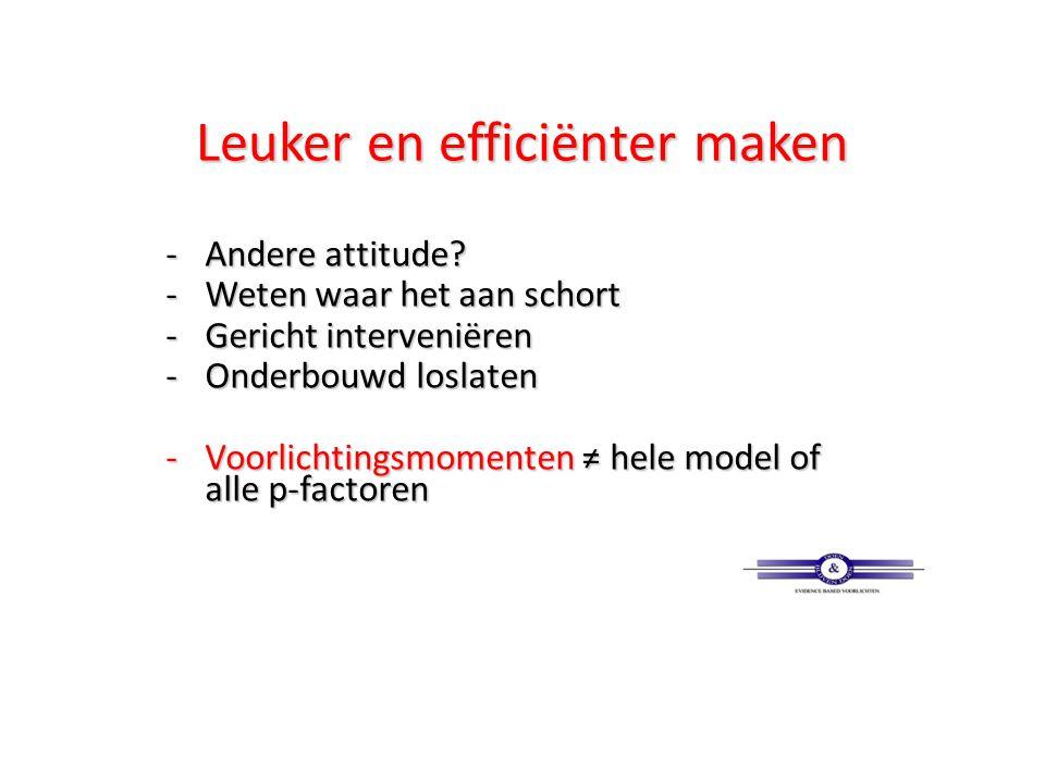 Leuker en efficiënter maken