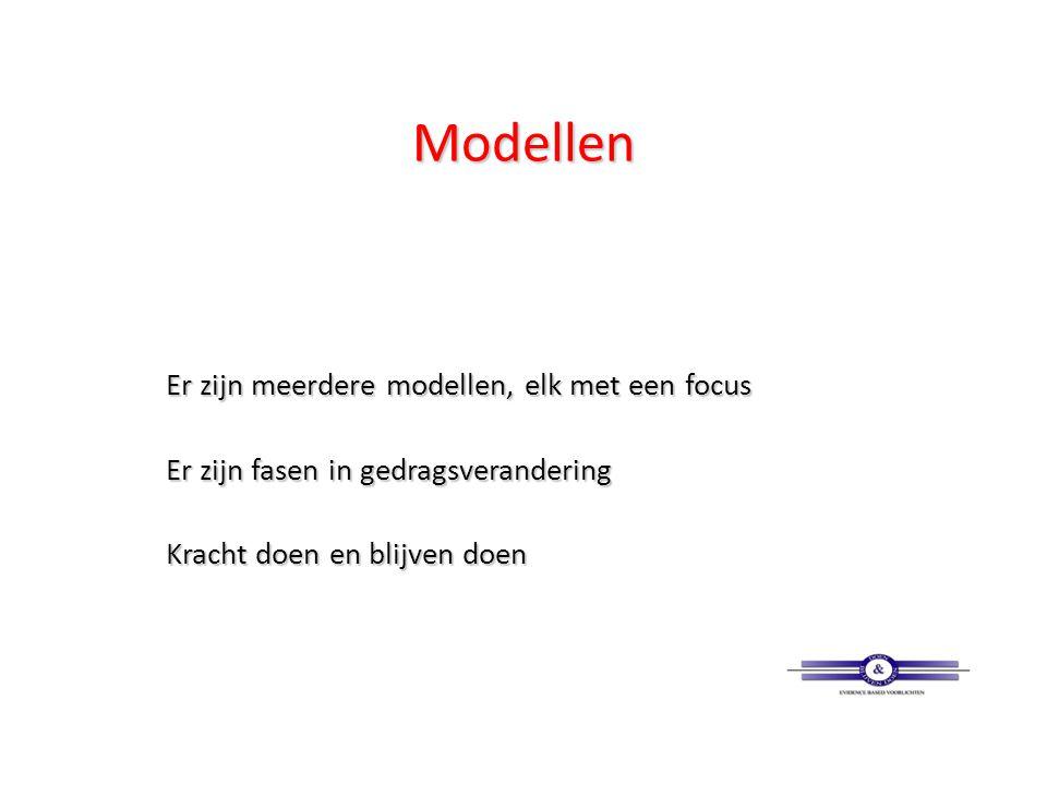Modellen Er zijn meerdere modellen, elk met een focus