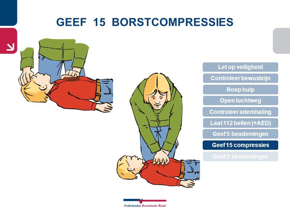 GEEF 15 BORSTCOMPRESSIES Controleer bewustzijn Controleer ademhaling
