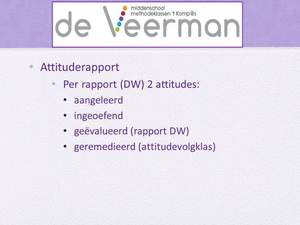 Attituderapport Per rapport (DW) 2 attitudes: aangeleerd ingeoefend