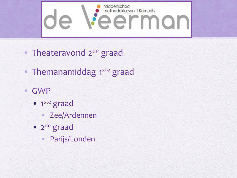 Themanamiddag 1ste graad GWP