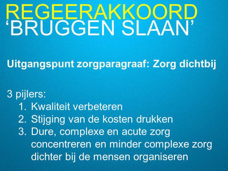 REGEERAKKOORD 'BRUGGEN SLAAN'