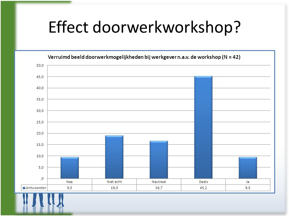 Effect doorwerkworkshop