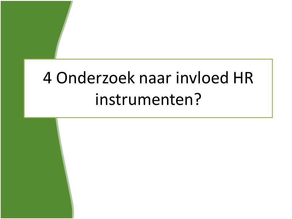 4 Onderzoek naar invloed HR instrumenten