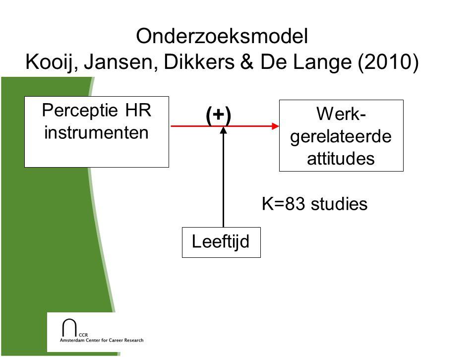 Kooij, Jansen, Dikkers & De Lange (2010)