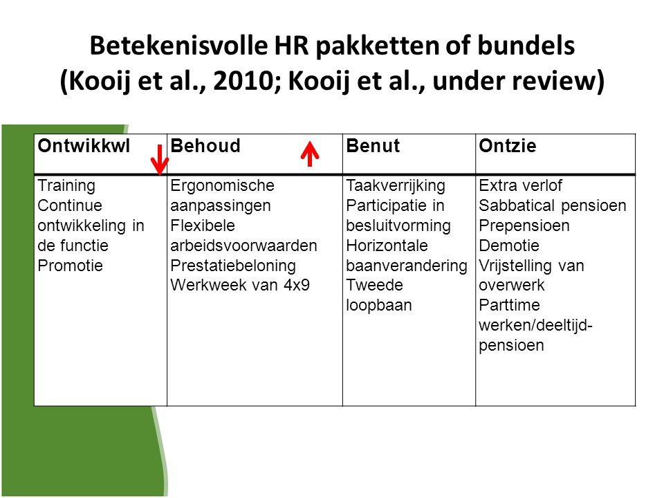 Betekenisvolle HR pakketten of bundels