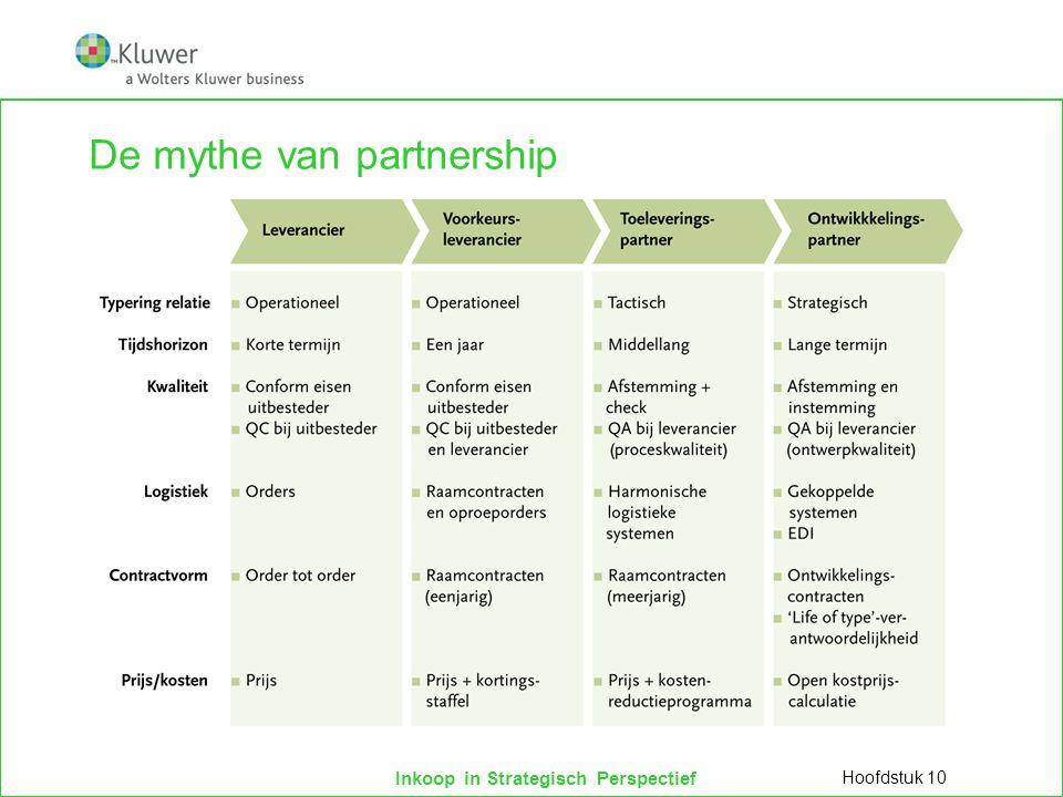 De mythe van partnership