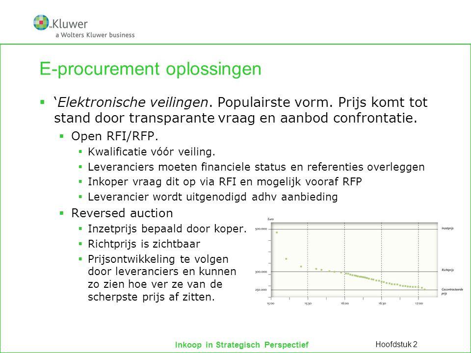 E-procurement oplossingen