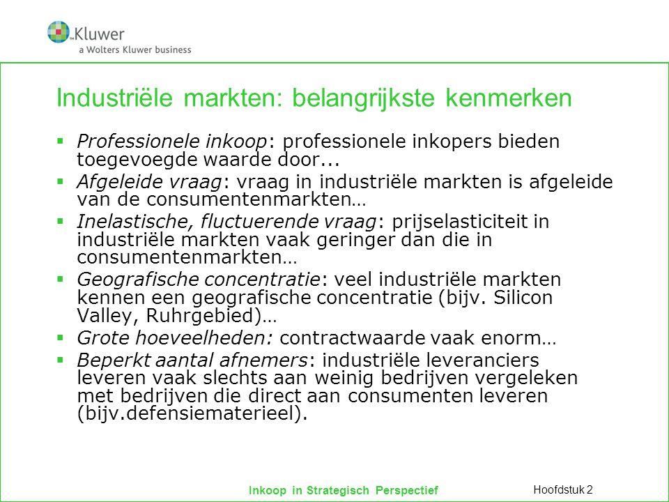 Industriële markten: belangrijkste kenmerken