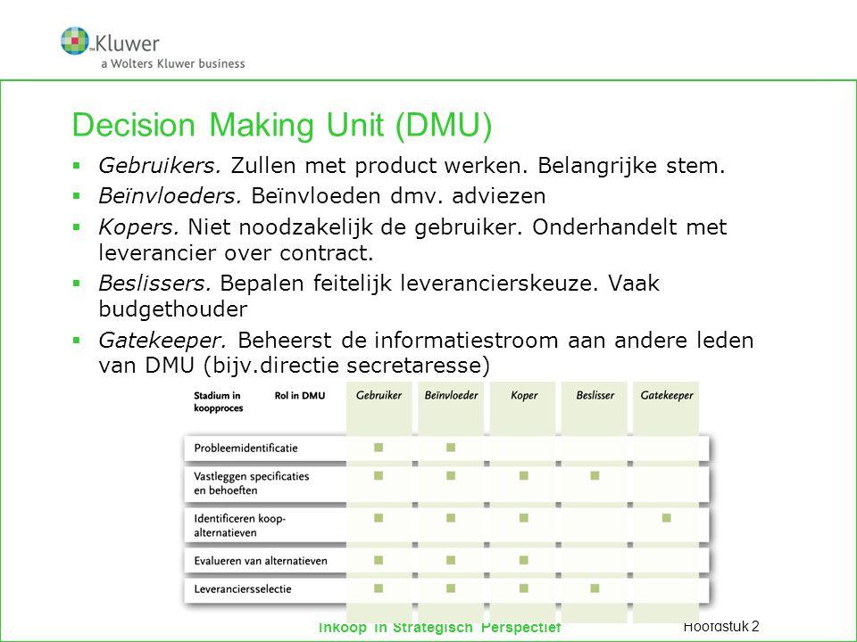 Decision Making Unit (DMU)