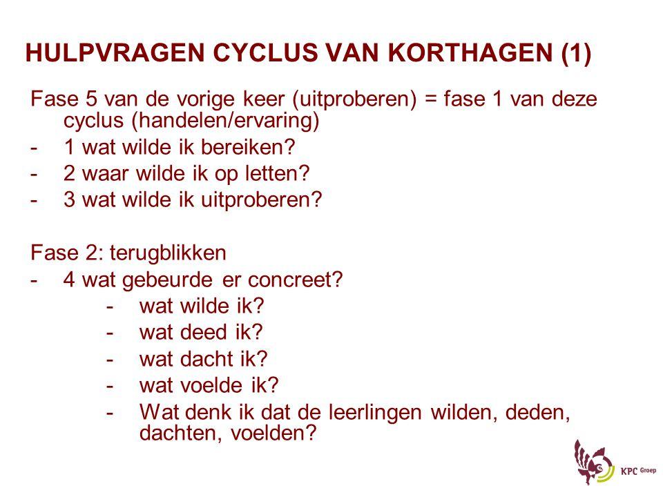 HULPVRAGEN CYCLUS VAN KORTHAGEN (1)