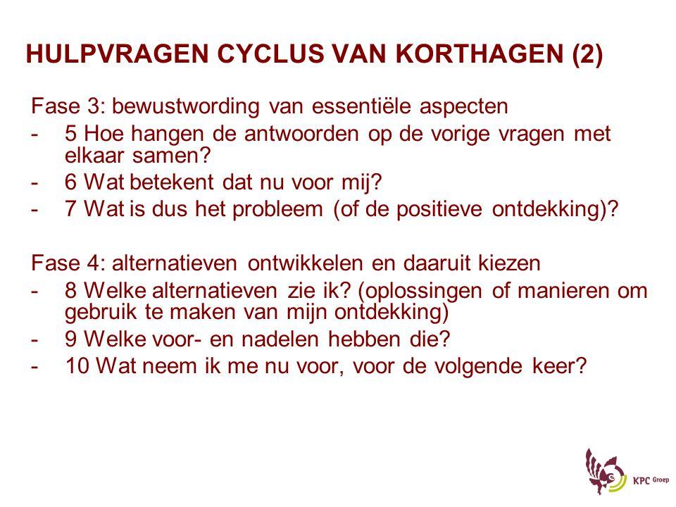 HULPVRAGEN CYCLUS VAN KORTHAGEN (2)