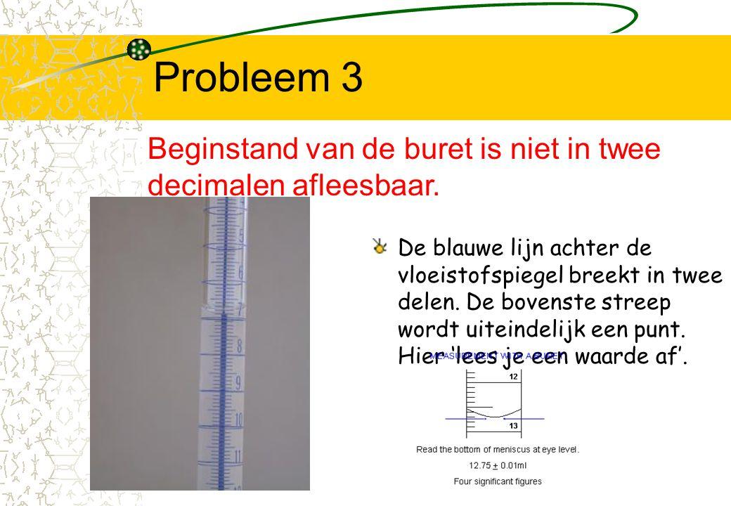 Probleem 3 Beginstand van de buret is niet in twee decimalen afleesbaar.