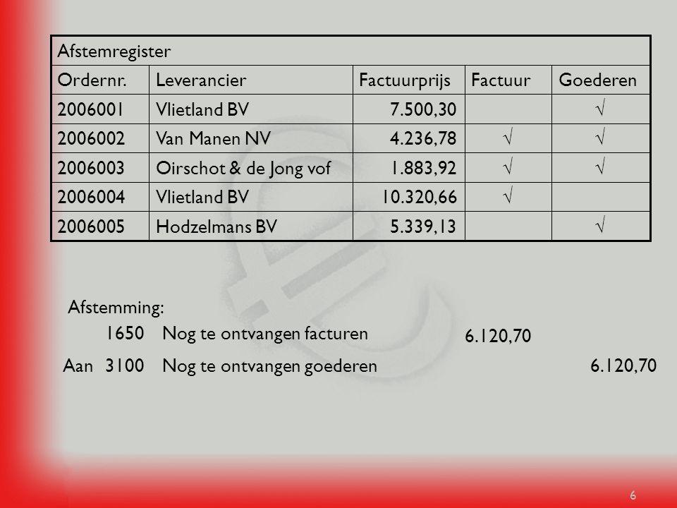Afstemregister Ordernr. Leverancier. Factuurprijs. Factuur. Goederen. 2006001. Vlietland BV. 7.500,30.