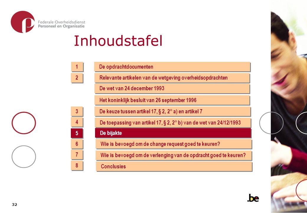 5. De bijakte Definitie. Onderhands contract waarbij bepaalde contractclausules worden gewijzigd. De contractuele partijen moeten akkoord gaan.
