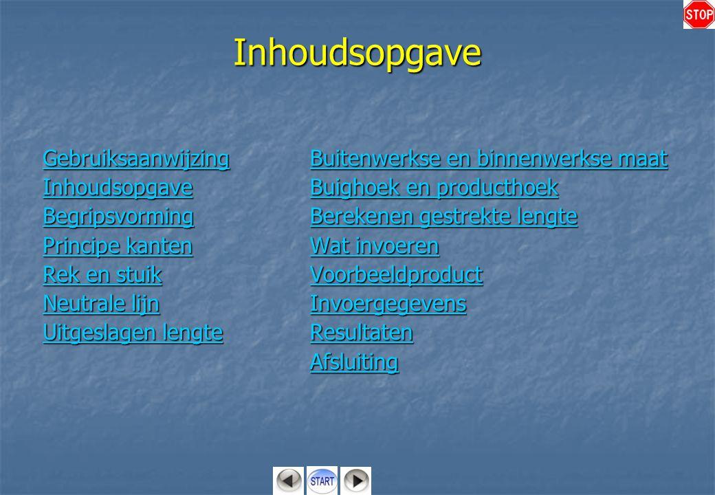 Inhoudsopgave Gebruiksaanwijzing Inhoudsopgave Begripsvorming