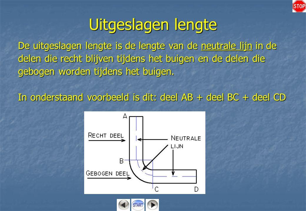 Uitgeslagen lengte De uitgeslagen lengte is de lengte van de neutrale lijn in de. delen die recht blijven tijdens het buigen en de delen die.