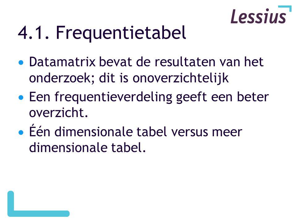 4.1. Frequentietabel Datamatrix bevat de resultaten van het onderzoek; dit is onoverzichtelijk. Een frequentieverdeling geeft een beter overzicht.