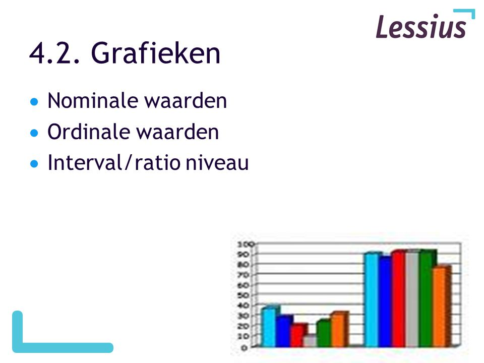 4.2. Grafieken Nominale waarden Ordinale waarden Interval/ratio niveau