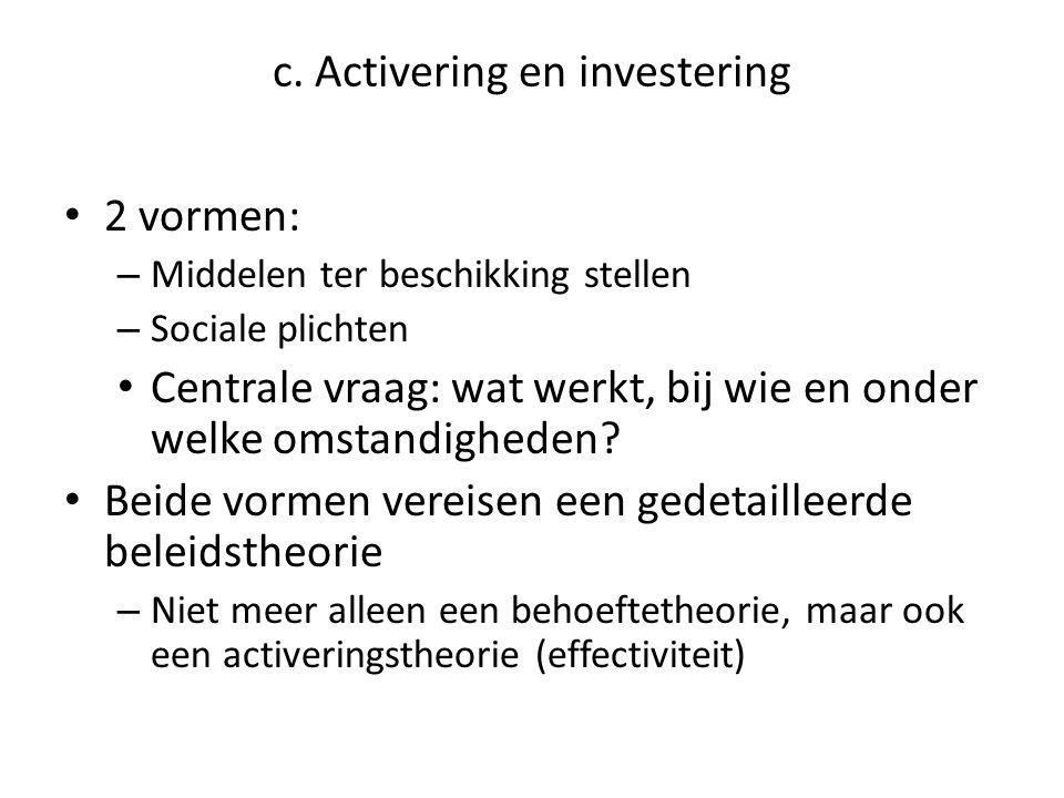 c. Activering en investering