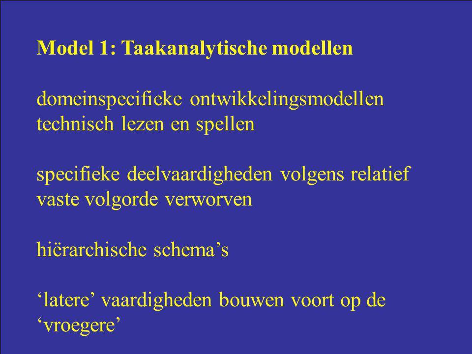 Model 1: Taakanalytische modellen