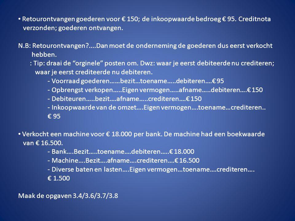 Retourontvangen goederen voor € 150; de inkoopwaarde bedroeg € 95