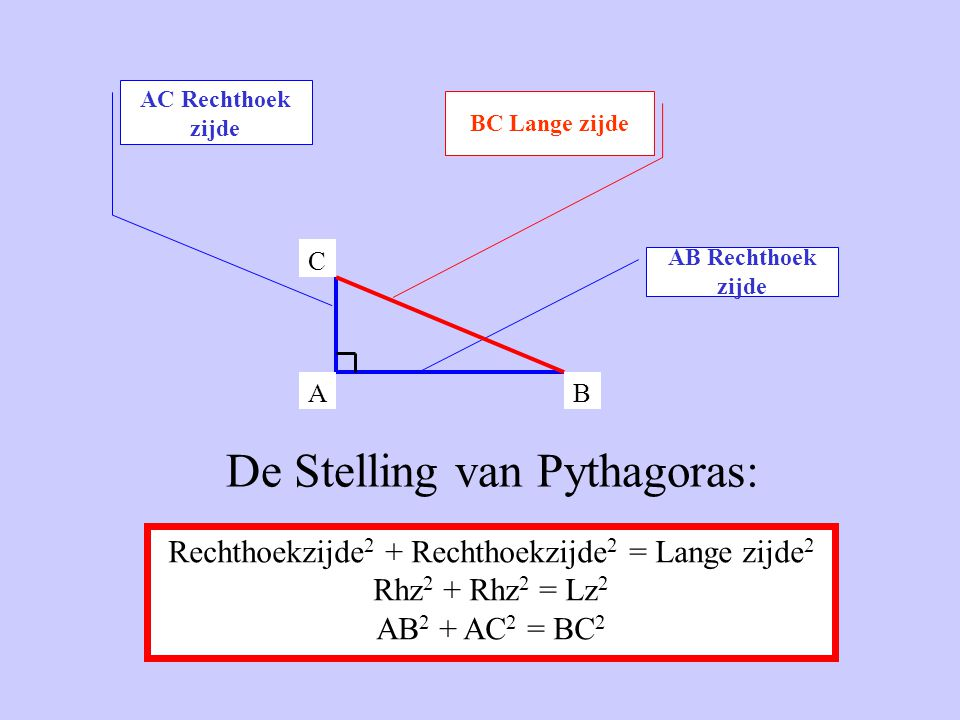 De Stelling van Pythagoras: